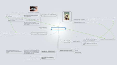 Mind Map: Nic's Essay Brainstorming