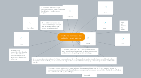 Mind Map: hvorfor må mennesker ikke drikke for meget  saltvand