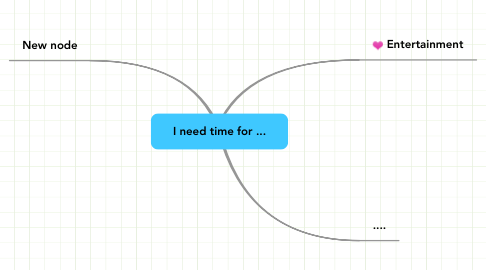 Mind Map: I need time for ...