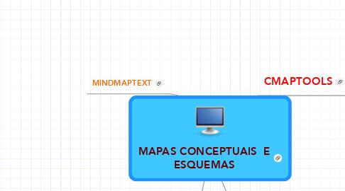 Mind Map: MAPAS CONCEPTUAIS  E ESQUEMAS