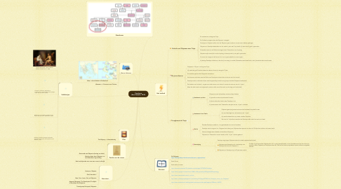 Mind Map: Penelope (Sam Sweere, G5Q)