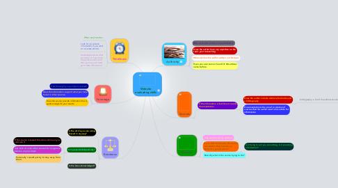 Mind Map: Website evaluating skills