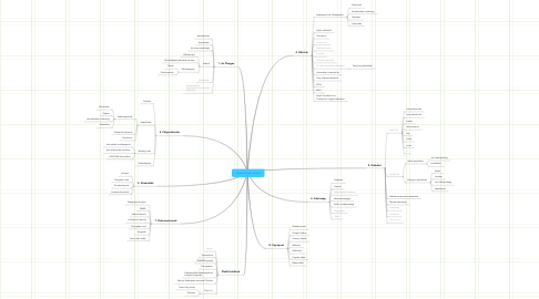 Mind Map: www.oveges-szi.hu