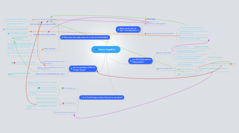 "Mind Map: ""Alone Together"""