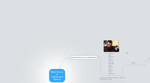 Mind Map: Blade Runner &  Frankenstein  Themes