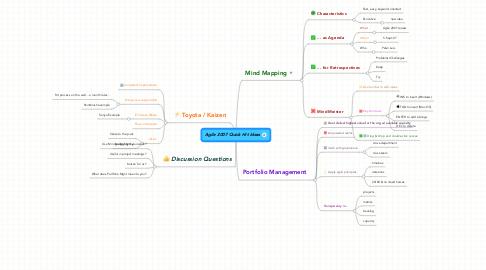 Mind Map: Agile 2007 Quick Hit Ideas