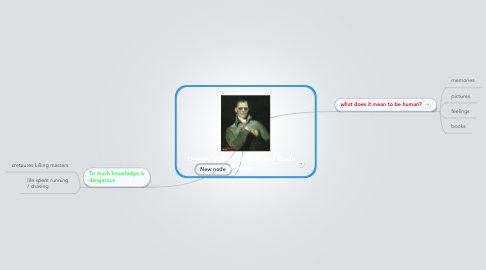 Mind Map: themes in Frankenstein and Blade Runner