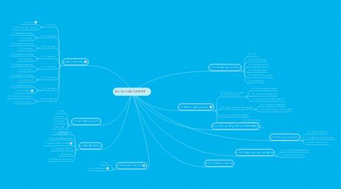 Mind Map: lịch làm việc fefefefef