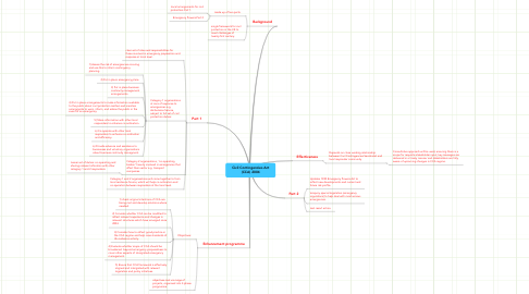Mind Map: Civil Contingencies Act (CCA) 2004
