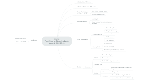 Mind Map: GSATC  Tech Expo and Learning Lunch Agenda 2012-09-26