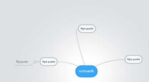 Mind Map: netværk