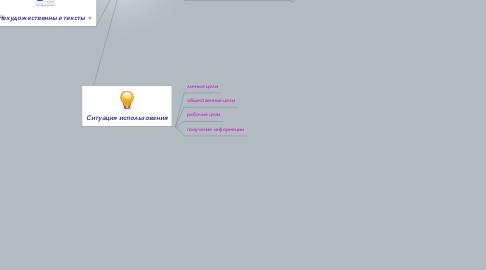 Mind Map: Классификация текстов
