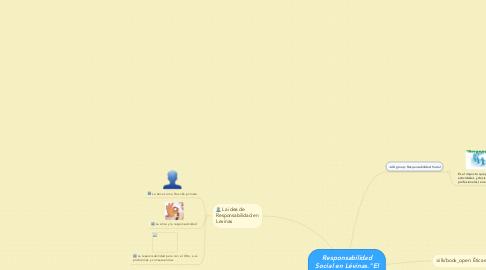 "Mind Map: Responsabilidad Social en Lévinas.""El otro es el origen de la responsabilidad"""