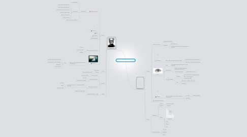 Mind Map: Frankenstein vs. Blade Runner