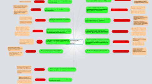 Mind Map: 9  ОСНОВНИ РИСКОВЕ И ИЗПРЕВАРВАЩИ ДЕЙСТВИЯ