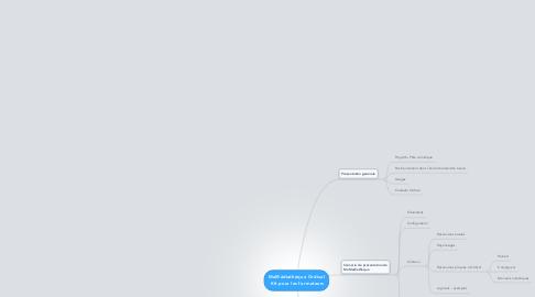 Mind Map: MaMédiathèque Ordival  Kit pour les formateurs