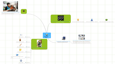 Mind Map: How to Evaluate Websites
