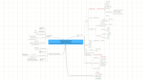 Mind Map: What is the severity and most likely effectiveness of the current  insurgency in the North Caucasus regions and how is it likely to change between now and the 2008 Russian presidential election?