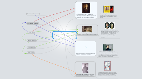 Mind Map: Philosophers and their ideas had large impacts on the democratic revolutions of England, the U.S., France and Latin America.