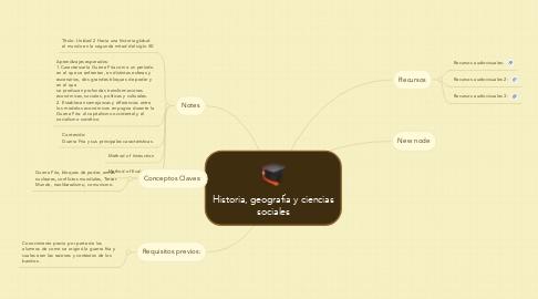 Mind Map: Historia, geografía y ciencias sociales