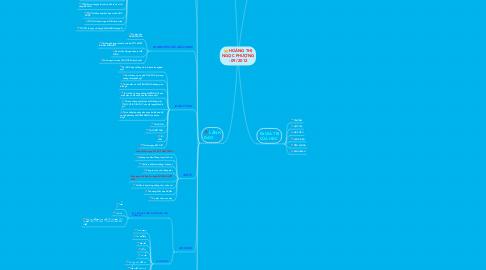Mind Map: HOÀNG THỊ NGỌC PHƯỢNG - 09/ 2012
