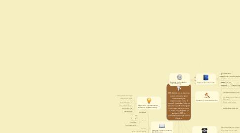 Mind Map: SSR Zelfstudie e-learning cursus: Inwerktraject cursusmanager Doorlooptijd: circa 1 maand.  Leerdoel: Kennis en vertrouwdheid krijgen met organisatie, missie, functie en collega's, in staat zijn SSR op professionele wijze uit te dragen.