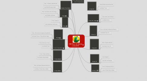 Mind Map: XVIII Feira  de Ciências e Arte 2012