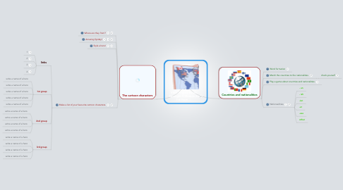 Mind Map: УМК Virginia Evans Spotlight 5 Module 2a I'm from ...