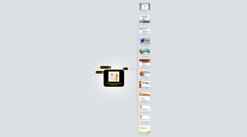 Mind Map: SOFTWARE: MICROSOFT POWERPOINT