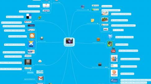 Mind Map: Jesús Escalante