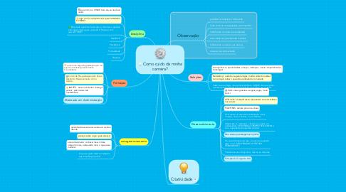 Mind Map: Como cuido da minha carreira?