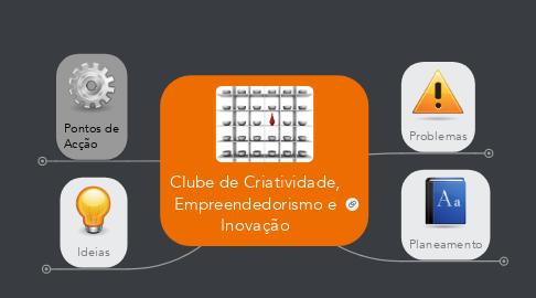 Mind Map: Clube de Criatividade, Empreendedorismo e Inovação