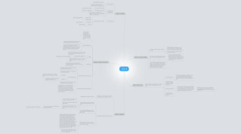 Mind Map: Sophie's World