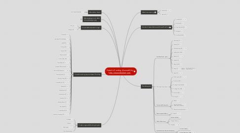 Mind Map: Fintechs Funding (Auswahl) byhttp://www.blicklog.com