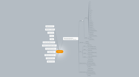 Mind Map: Notepad