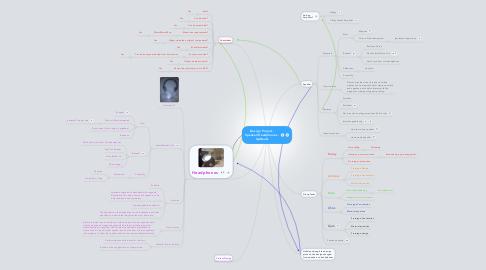 Mind Map: Design Project - Speaker/Headphones - UpBeats
