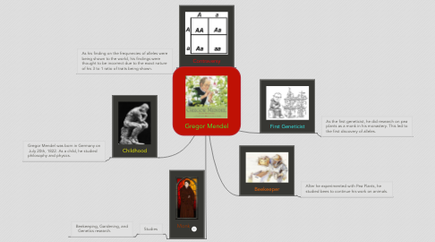 Mind Map: Gregor Mendel