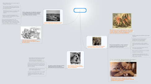 Mind Map: Transformation of the North