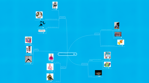Mind Map: Toys are U.S. America at Play