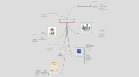 Mind Map: Exploring Space