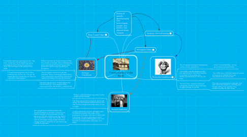Mind Map: Transformations of the North