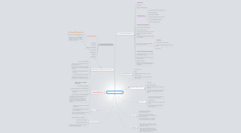 Mind Map: Project  Idea Worksheet