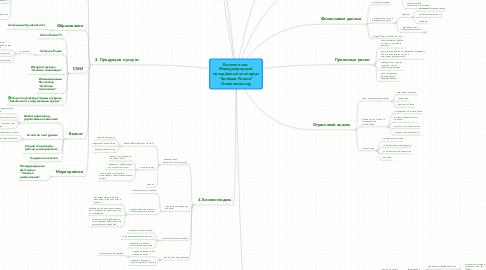 """Mind Map: Бизнес-план.Международныймолодёжный экопортал""""Зелёная Россия""""Greenrussia.org"""