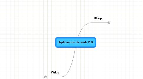 Mind Map: Aplicacóns da web 2.0