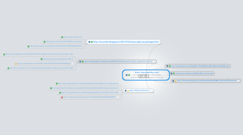 Mind Map: http://www.squidoo.com/ are-you-looking-for-affordable- search-engine-optimization-services