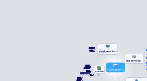 Mind Map: TD1: Les ressources générales TICE pour l'éducation