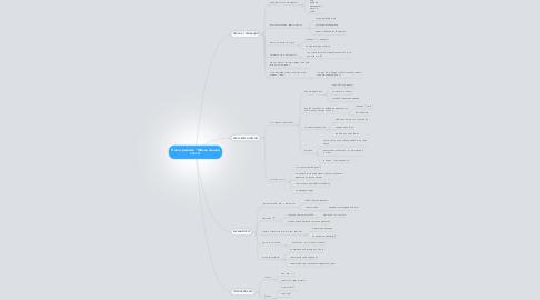 """Mind Map: План тренинга """"Жизнь полная секса"""""""