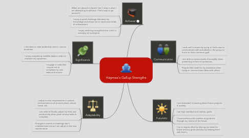 Mind Map: Haymee's Gallup Strengths