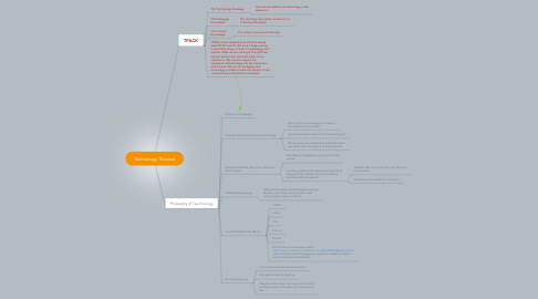 Mind Map: Technology Theories