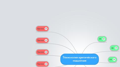 Mind Map: Технология критического мышления